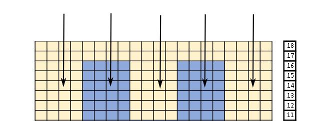 upperarrow-chart